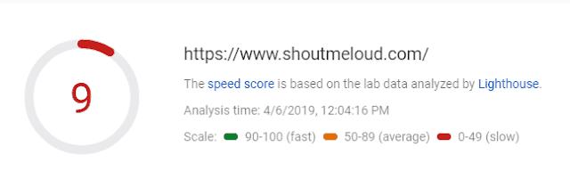 ShoutMeLoud Website Speed Report