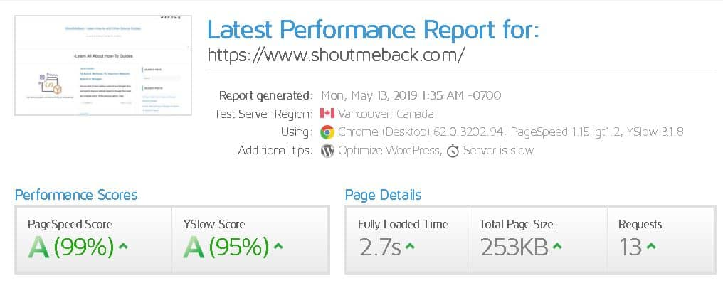 GTmetrix PageSpeed for Shoutmeback
