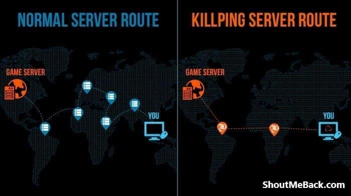 Use Kill Ping to Reduce Fortnite ping