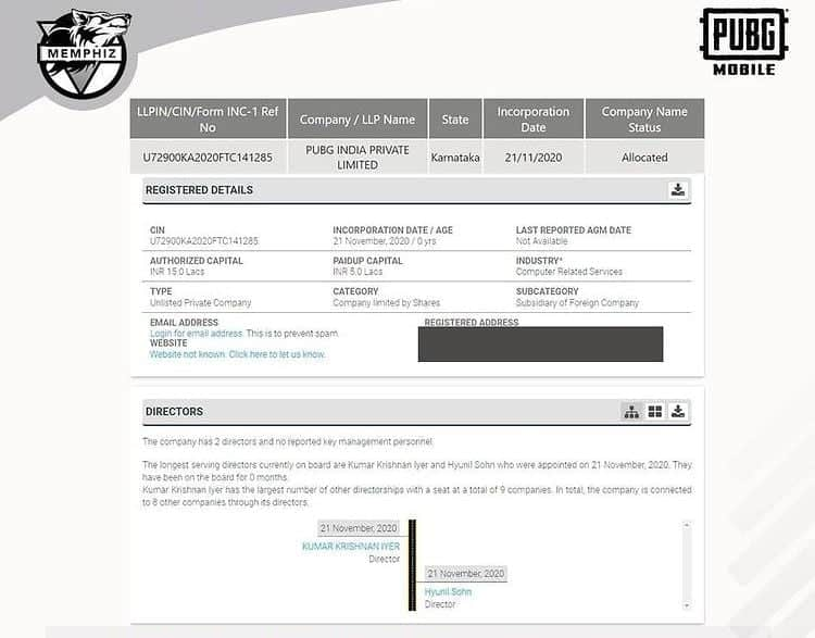 PUBG India Private Limited Registered Officially in India